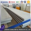 wholesales 309/309S Stainless Steel Sheet with Tisco mill quality assured
